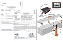 Conductix-Wampfler's LASSTEC Container Weighing System Earns OIML R51 Certification